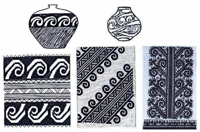 Орнамент чувашской народной вышивки